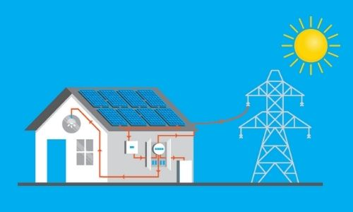 How does solar work